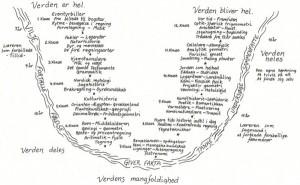 lærerplan for Freja Skolen